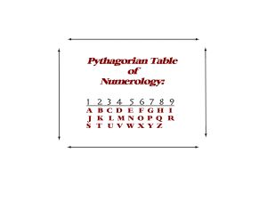 Pythagorian Table of Numbers