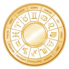 Zodiac Wheel of Signs