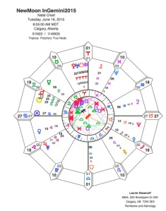 New Moon in Gemini June 16, 2015