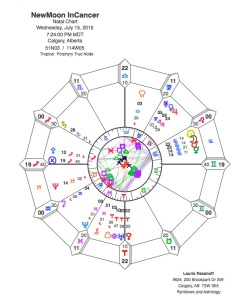 New Moon in Cancer July 2015