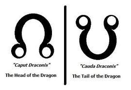 Dragon's Head & Tail