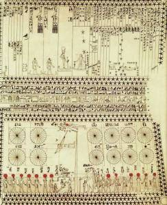 Ancient Egypt Star Chart