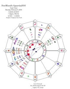 New Moon in Aquarius YODS